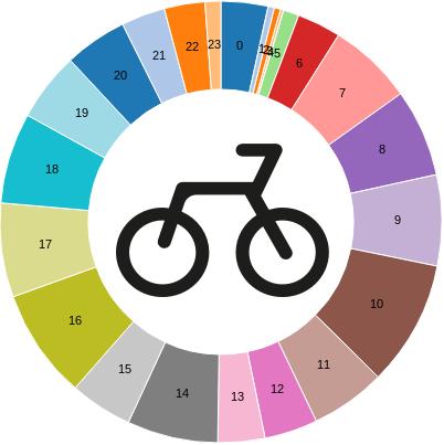 Cycling Fatalities