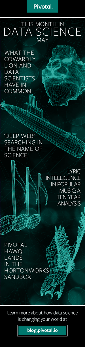 This Month in Data Science May 2015