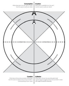 data loop basic diagram