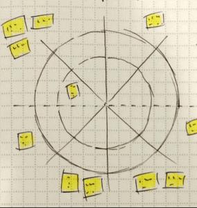 data loop frame