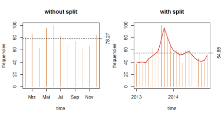 plot of total_instructional_vignette