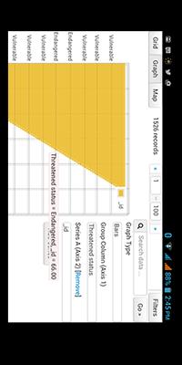 ODC Dataset Viewing & Data Viz