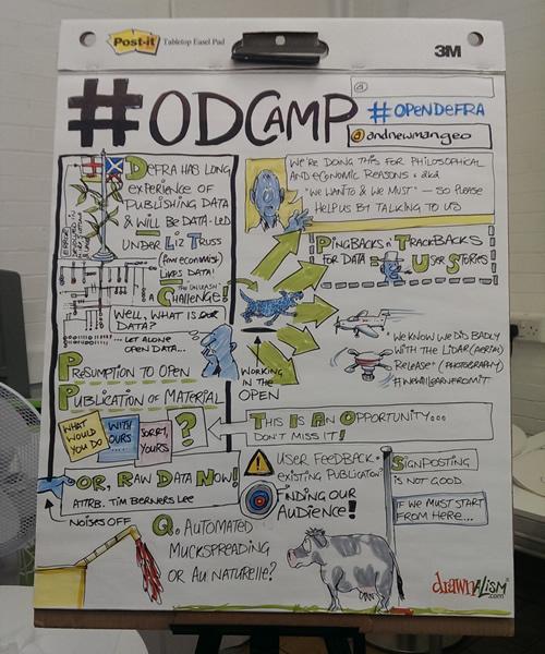 Drawnalism illustration of Open Data at DEFRA