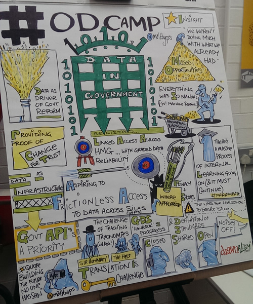 Drawnalism illustration of the talk given by Director of Data from the Cabinet Office