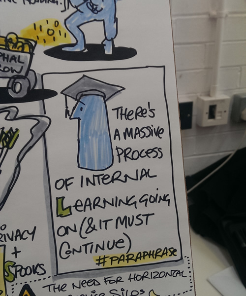 """Drawnalism illustration zoom in: """"There's a massive process of internal learning going on (and it must continue)"""""""